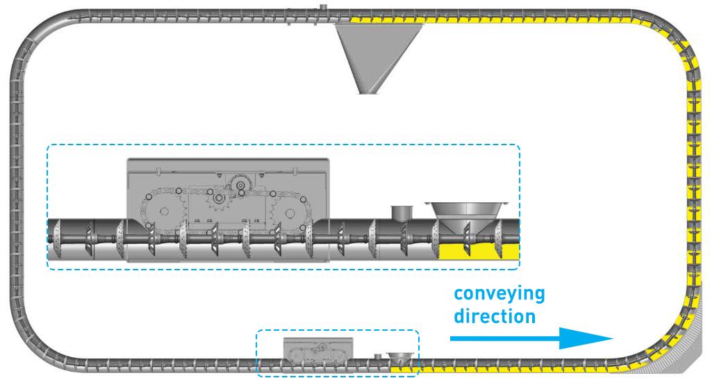 Buhler TUBO tubular push conveyor